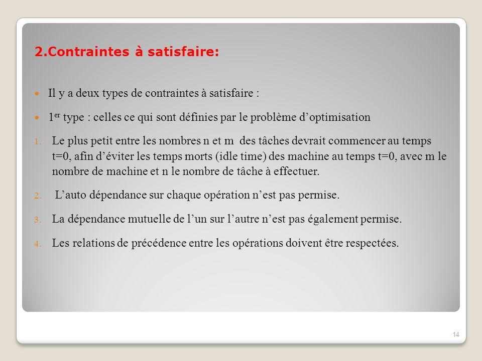2.Contraintes à satisfaire: Il y a deux types de contraintes à satisfaire : 1 er type : celles ce qui sont définies par le problème doptimisation 1. L