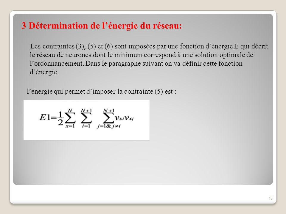 3 Détermination de lénergie du réseau: Les contraintes (3), (5) et (6) sont imposées par une fonction dénergie E qui décrit le réseau de neurones dont le minimum correspond à une solution optimale de lordonnancement.