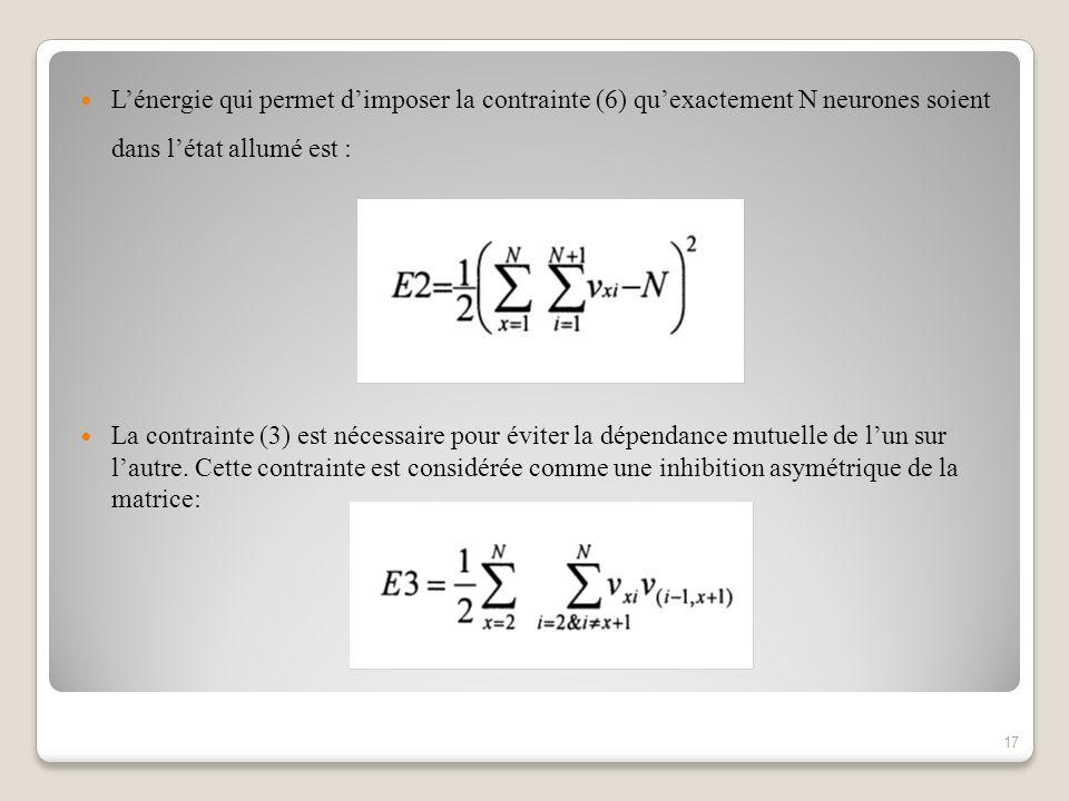 Lénergie qui permet dimposer la contrainte (6) quexactement N neurones soient dans létat allumé est : La contrainte (3) est nécessaire pour éviter la