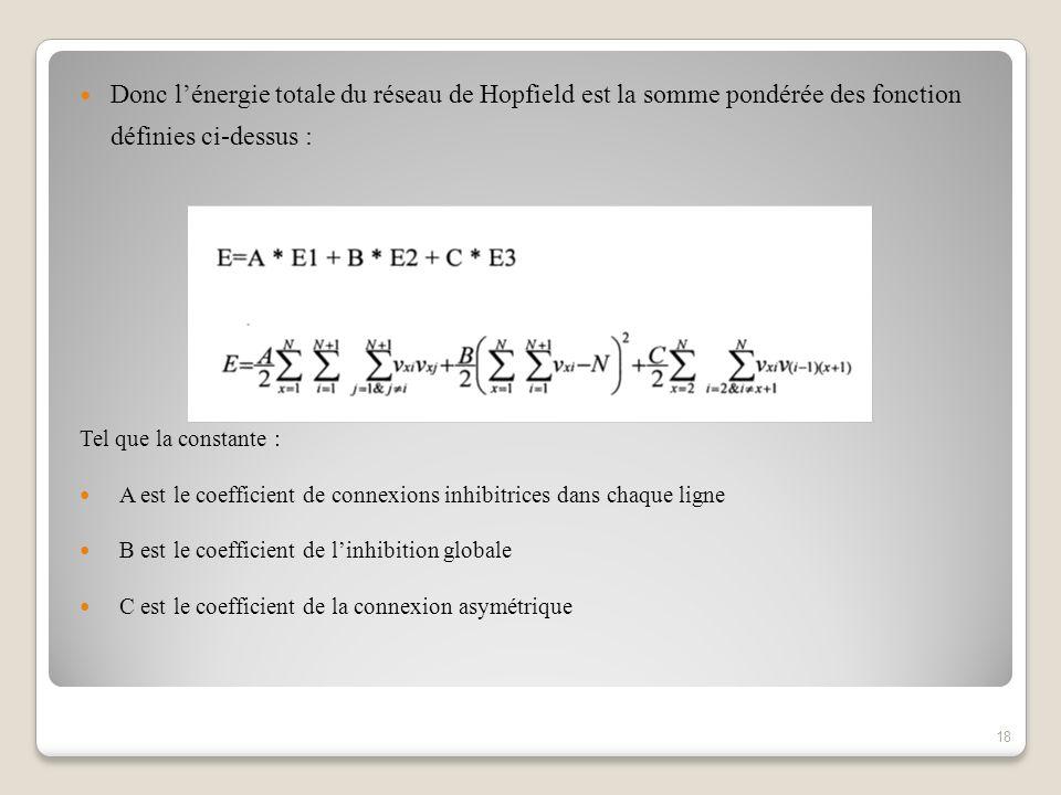 Donc lénergie totale du réseau de Hopfield est la somme pondérée des fonction définies ci-dessus : Tel que la constante : A est le coefficient de connexions inhibitrices dans chaque ligne B est le coefficient de linhibition globale C est le coefficient de la connexion asymétrique 18