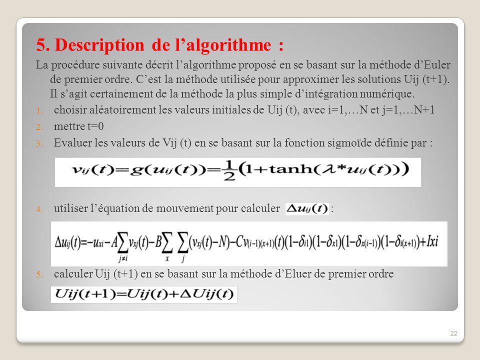 5. Description de lalgorithme : La procédure suivante décrit lalgorithme proposé en se basant sur la méthode dEuler de premier ordre. Cest la méthode