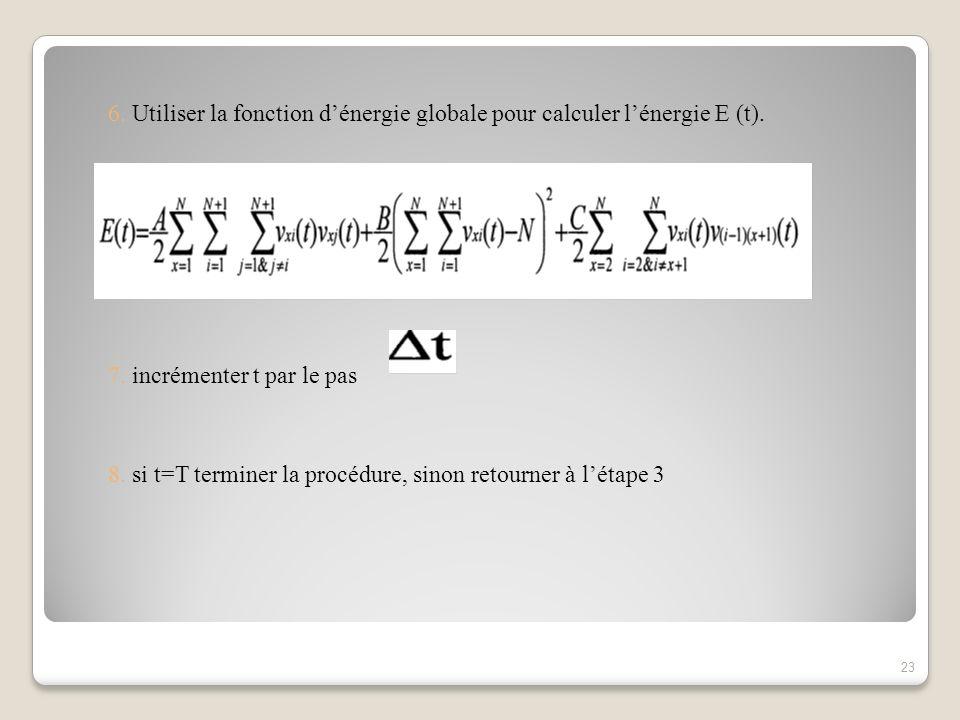 6. Utiliser la fonction dénergie globale pour calculer lénergie E (t). 7. incrémenter t par le pas 8. si t=T terminer la procédure, sinon retourner à