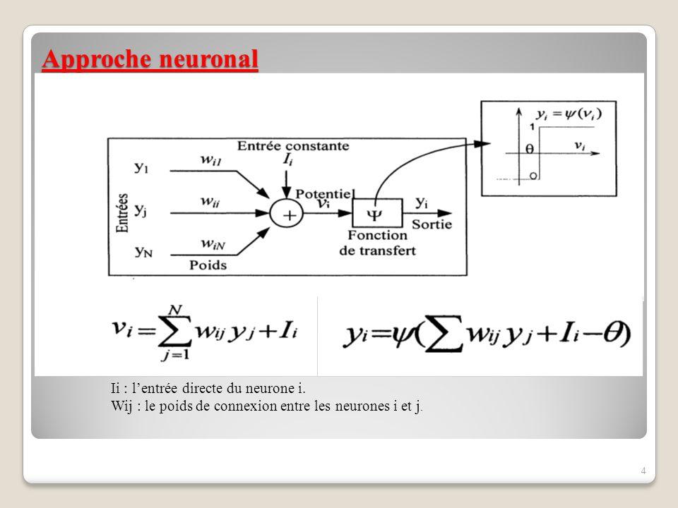 Approche neuronal 4 Ii : lentrée directe du neurone i. Wij : le poids de connexion entre les neurones i et j.