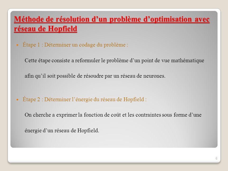 Méthode de résolution dun problème doptimisation avec réseau de Hopfield Étape 1 : Déterminer un codage du problème : Cette étape consiste a reformule