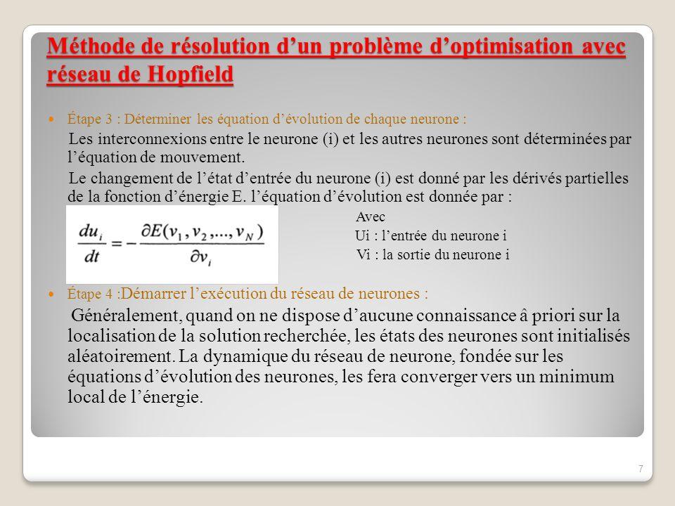 Méthode de résolution dun problème doptimisation avec réseau de Hopfield Étape 3 : Déterminer les équation dévolution de chaque neurone : Les intercon