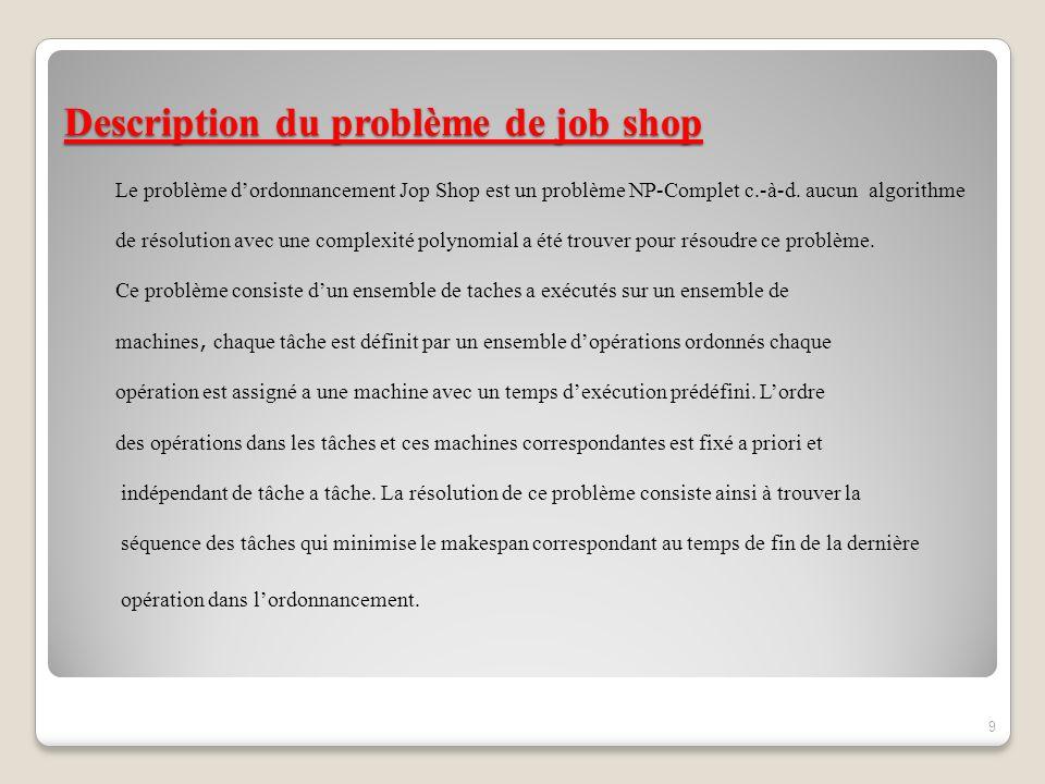 Description du problème de job shop Le problème dordonnancement Jop Shop est un problème NP-Complet c.-à-d. aucun algorithme de résolution avec une co