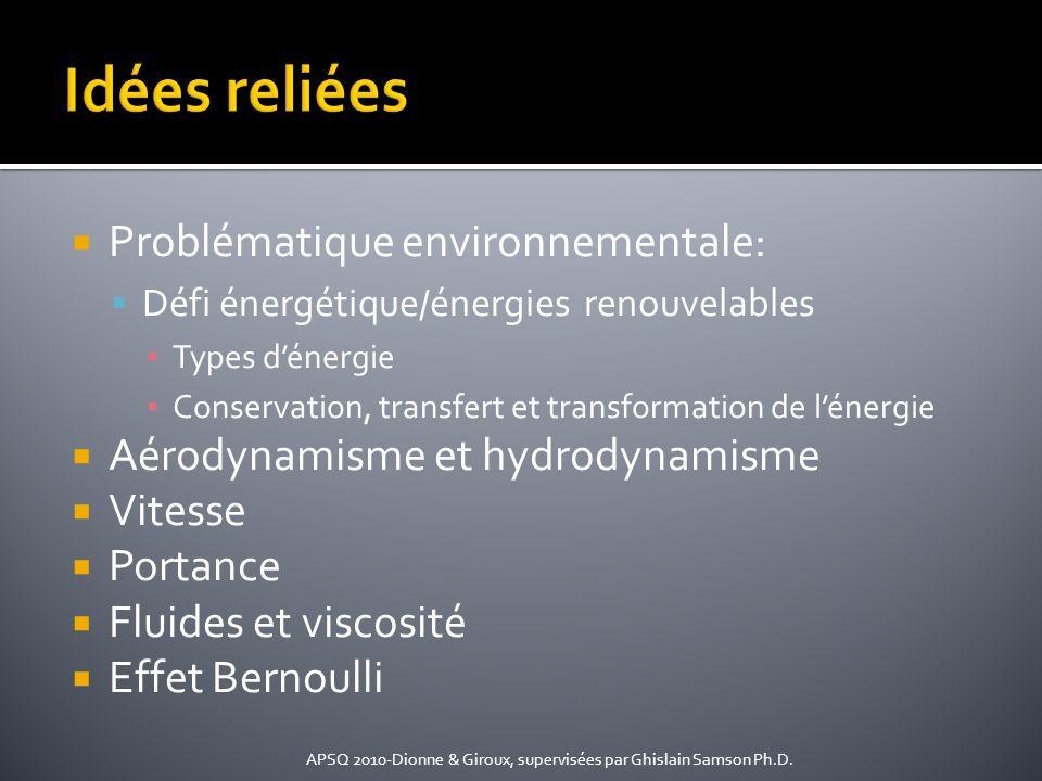 Problématique environnementale: Défi énergétique/énergies renouvelables Types dénergie Conservation, transfert et transformation de lénergie Aérodynam