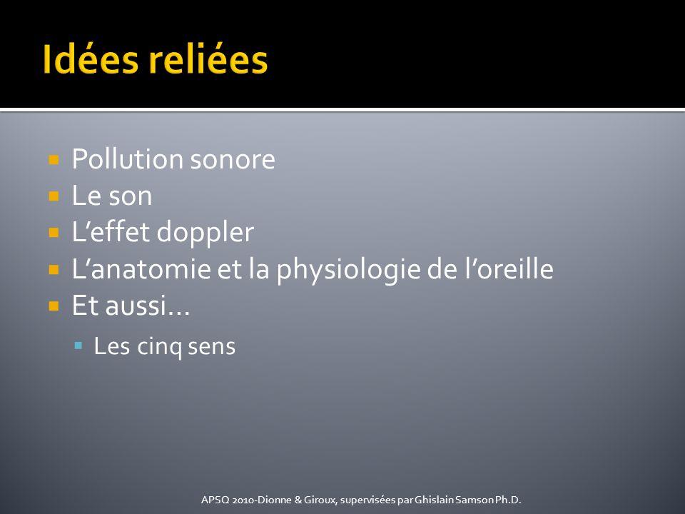 Pollution sonore Le son Leffet doppler Lanatomie et la physiologie de loreille Et aussi… Les cinq sens APSQ 2010-Dionne & Giroux, supervisées par Ghis