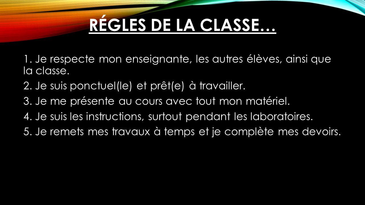 RÉGLES DE LA CLASSE… 1. Je respecte mon enseignante, les autres élèves, ainsi que la classe. 2. Je suis ponctuel(le) et prêt(e) à travailler. 3. Je me