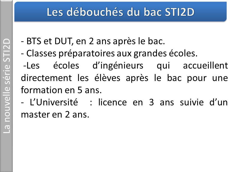 La nouvelle série STI2D - BTS et DUT, en 2 ans après le bac. - Classes préparatoires aux grandes écoles. -Les écoles dingénieurs qui accueillent direc