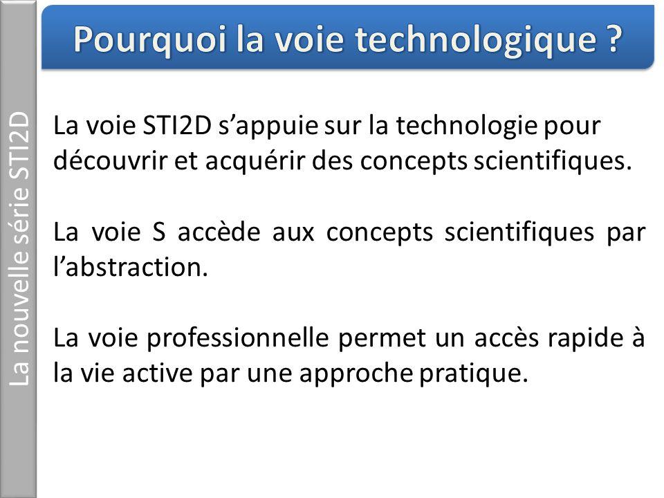 La voie STI2D sappuie sur la technologie pour découvrir et acquérir des concepts scientifiques. La voie S accède aux concepts scientifiques par labstr