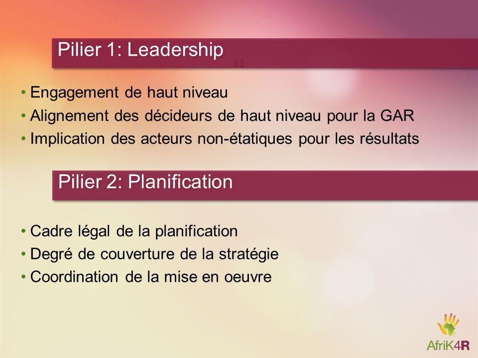 Engagement de haut niveau Alignement des décideurs de haut niveau pour la GAR Implication des acteurs non-étatiques pour les résultats Cadre légal de