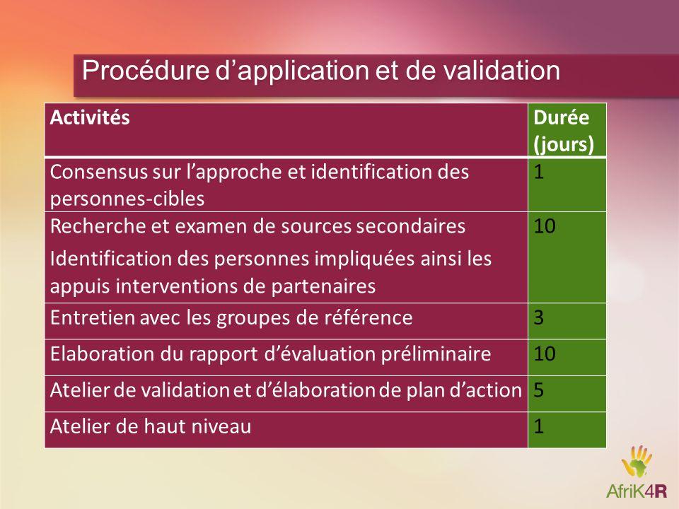 ActivitésDurée (jours) Consensus sur lapproche et identification des personnes-cibles 1 Recherche et examen de sources secondaires Identification des