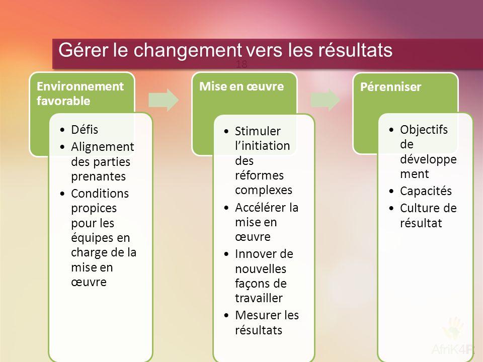 18 Gérer le changement vers les résultats Environnement favorable Défis Alignement des parties prenantes Conditions propices pour les équipes en charg