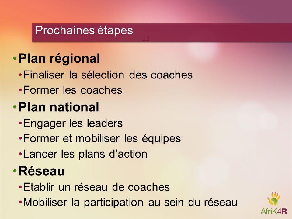 Plan régional Finaliser la sélection des coaches Former les coaches Plan national Engager les leaders Former et mobiliser les équipes Lancer les plans