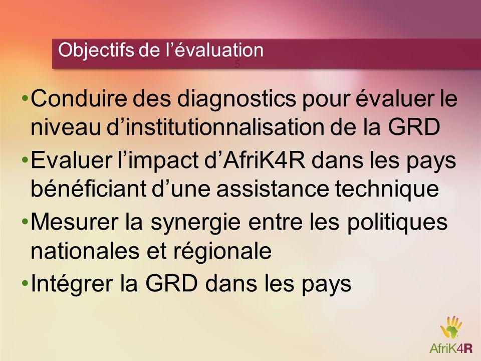 Conduire des diagnostics pour évaluer le niveau dinstitutionnalisation de la GRD Evaluer limpact dAfriK4R dans les pays bénéficiant dune assistance te