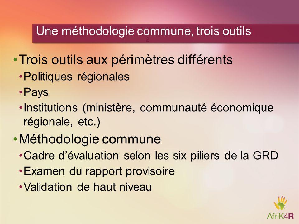 Trois outils aux périmètres différents Politiques régionales Pays Institutions (ministère, communauté économique régionale, etc.) Méthodologie commune
