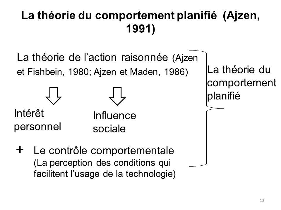 La théorie du comportement planifié (Ajzen, 1991) La théorie de laction raisonnée (Ajzen et Fishbein, 1980; Ajzen et Maden, 1986) Intérêt personnel In