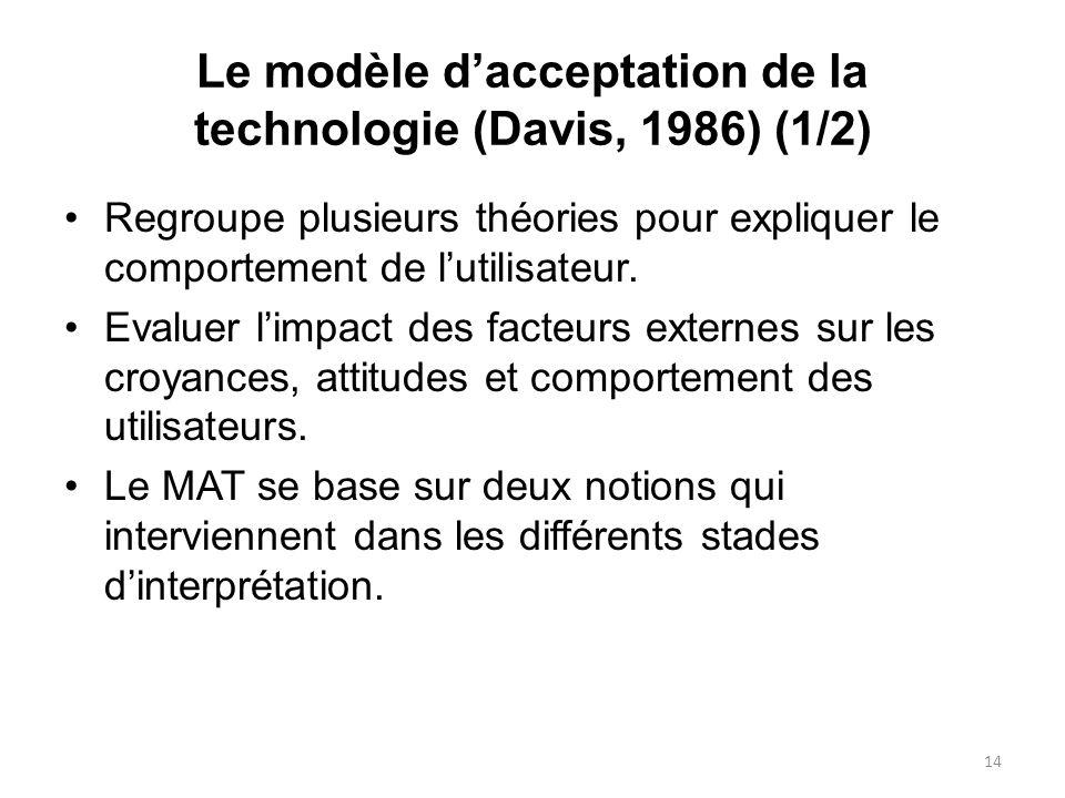 Le modèle dacceptation de la technologie (Davis, 1986) (1/2) Regroupe plusieurs théories pour expliquer le comportement de lutilisateur. Evaluer limpa