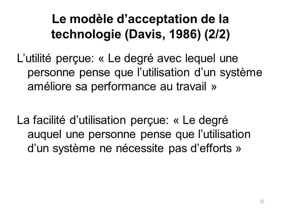 Le modèle dacceptation de la technologie (Davis, 1986) (2/2) Lutilité perçue: « Le degré avec lequel une personne pense que lutilisation dun système a