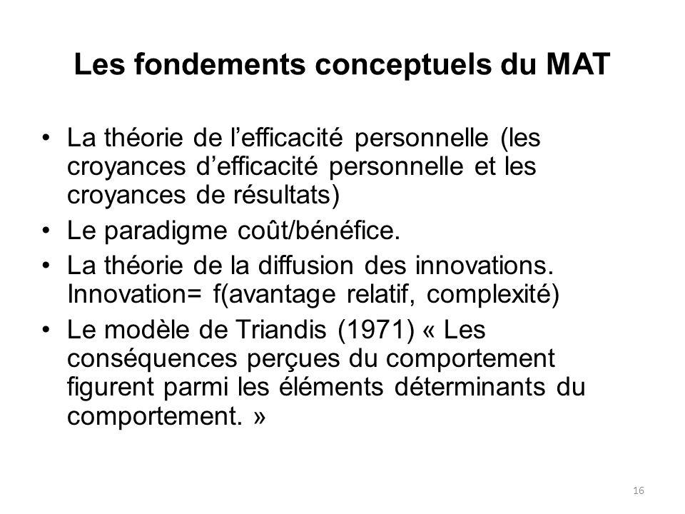 Les fondements conceptuels du MAT La théorie de lefficacité personnelle (les croyances defficacité personnelle et les croyances de résultats) Le parad