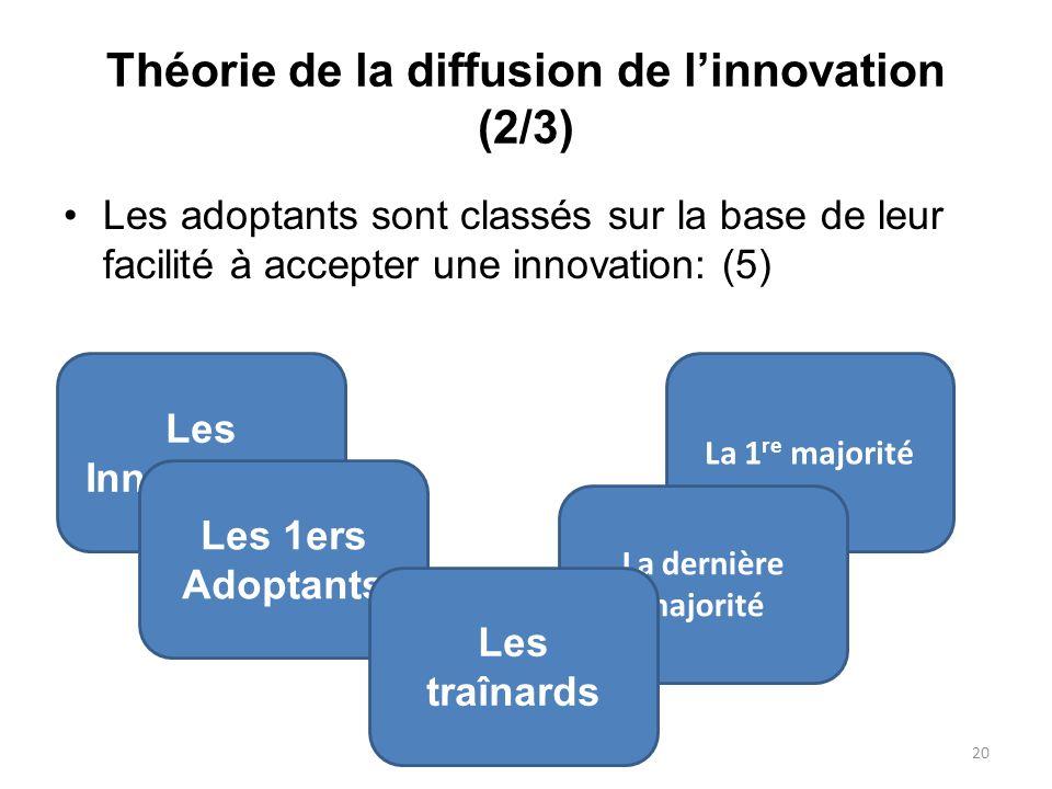 La 1 re majorité La dernière majorité Théorie de la diffusion de linnovation (2/3) Les adoptants sont classés sur la base de leur facilité à accepter