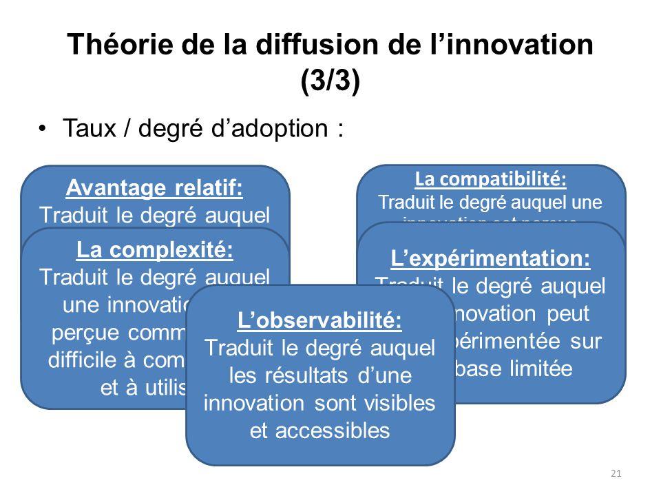 Avantage relatif: Traduit le degré auquel une innovation est perçue comme étant meilleure que lidée quelle remplace Théorie de la diffusion de linnova