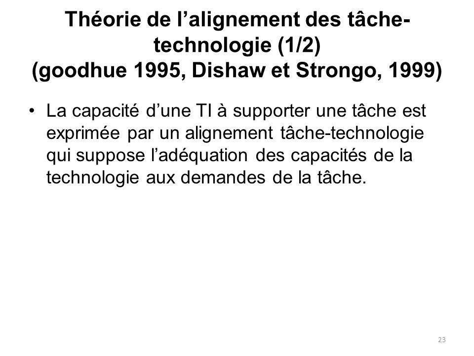 Théorie de lalignement des tâche- technologie (1/2) (goodhue 1995, Dishaw et Strongo, 1999) La capacité dune TI à supporter une tâche est exprimée par