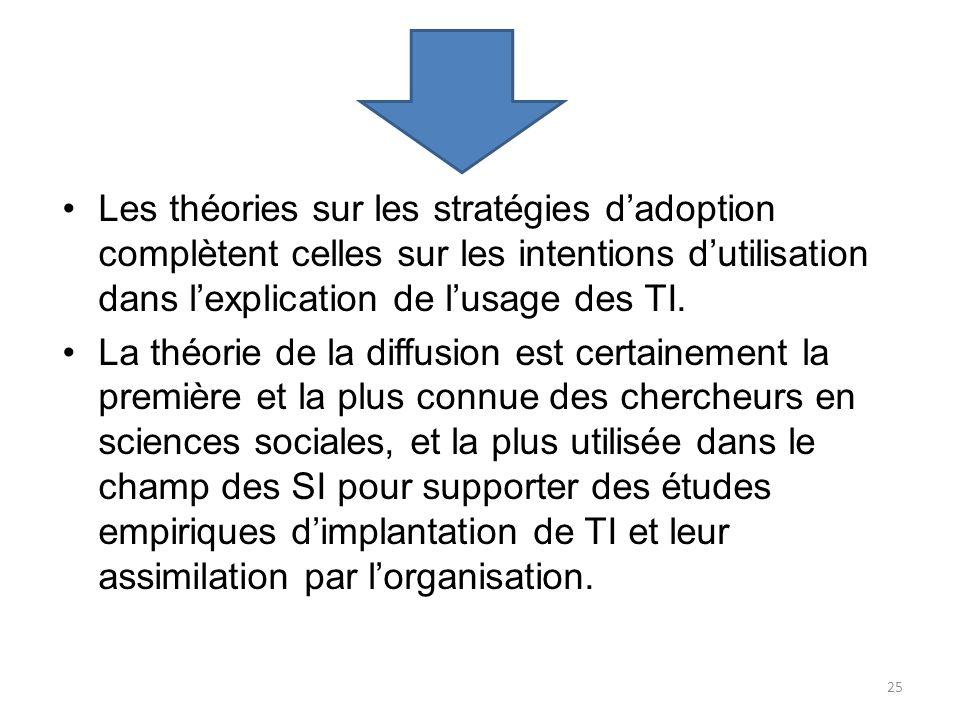 Les théories sur les stratégies dadoption complètent celles sur les intentions dutilisation dans lexplication de lusage des TI. La théorie de la diffu