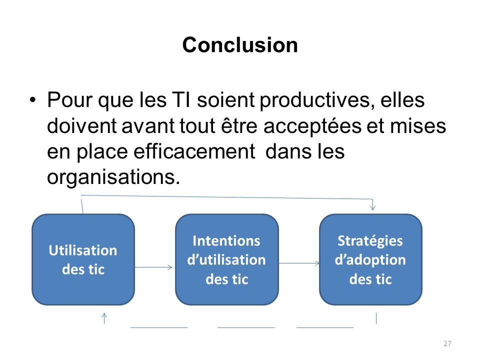 Conclusion Pour que les TI soient productives, elles doivent avant tout être acceptées et mises en place efficacement dans les organisations. 27 Utili