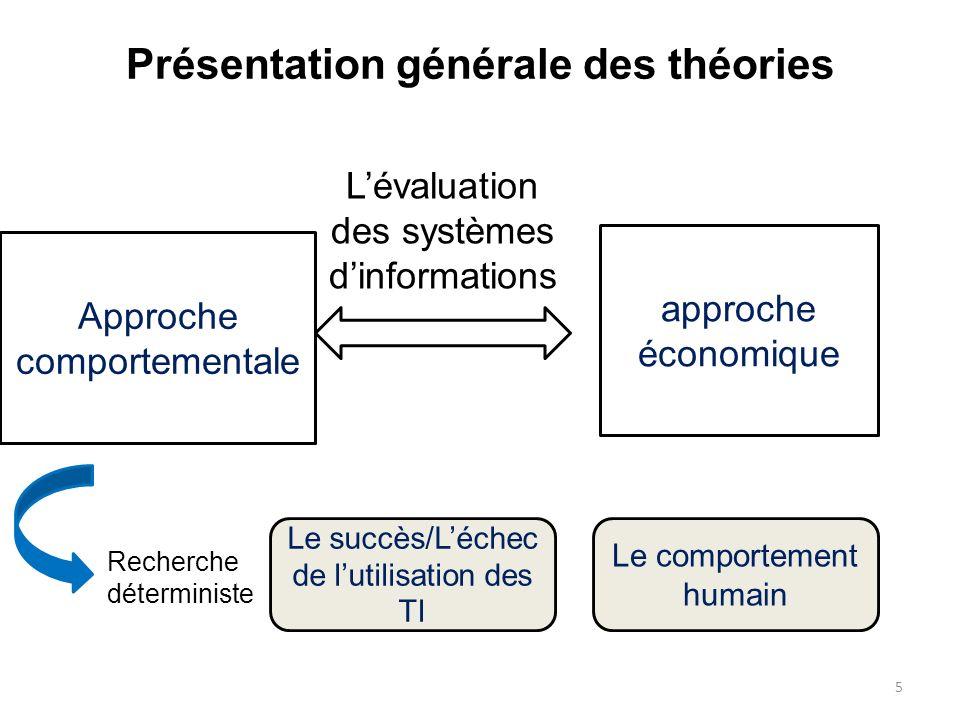 Présentation générale des théories 5 Lévaluation des systèmes dinformations Approche comportementale approche économique Recherche déterministe Le suc
