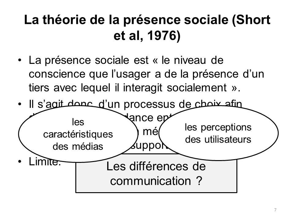 La théorie de la présence sociale (Short et al, 1976) La présence sociale est « le niveau de conscience que lusager a de la présence dun tiers avec le