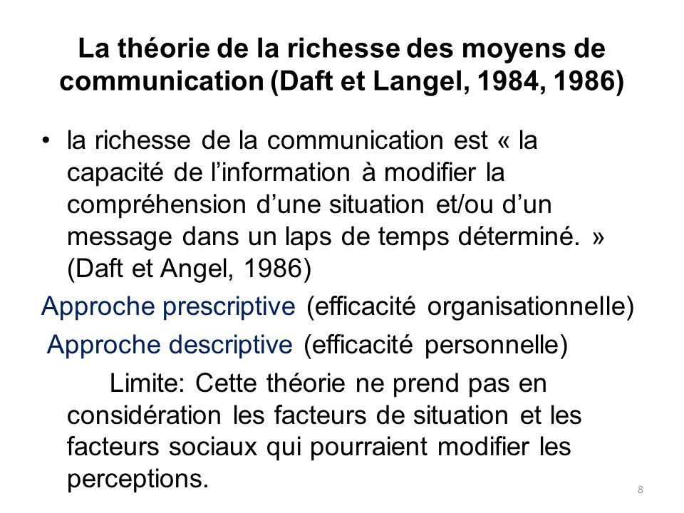 La théorie de la richesse des moyens de communication (Daft et Langel, 1984, 1986) la richesse de la communication est « la capacité de linformation à
