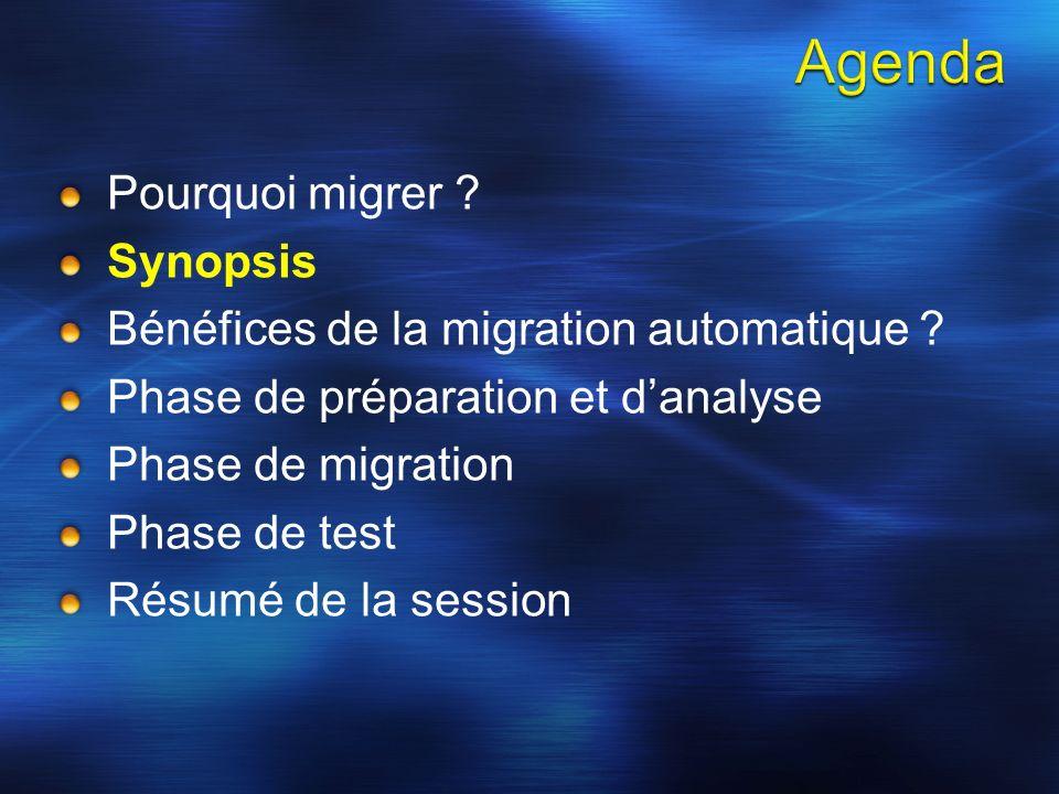 Pourquoi migrer ? Synopsis Bénéfices de la migration automatique ? Phase de préparation et danalyse Phase de migration Phase de test Résumé de la sess