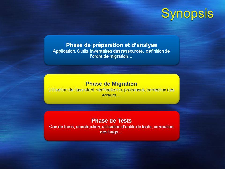 Phase de préparation et danalyse Application, Outils, inventaires des ressources, définition de lordre de migration… Phase de préparation et danalyse