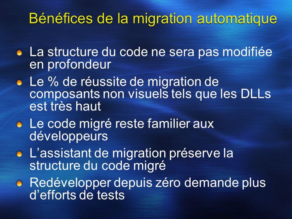 La structure du code ne sera pas modifiée en profondeur Le % de réussite de migration de composants non visuels tels que les DLLs est très haut Le code migré reste familier aux développeurs Lassistant de migration préserve la structure du code migré Redévelopper depuis zéro demande plus defforts de tests