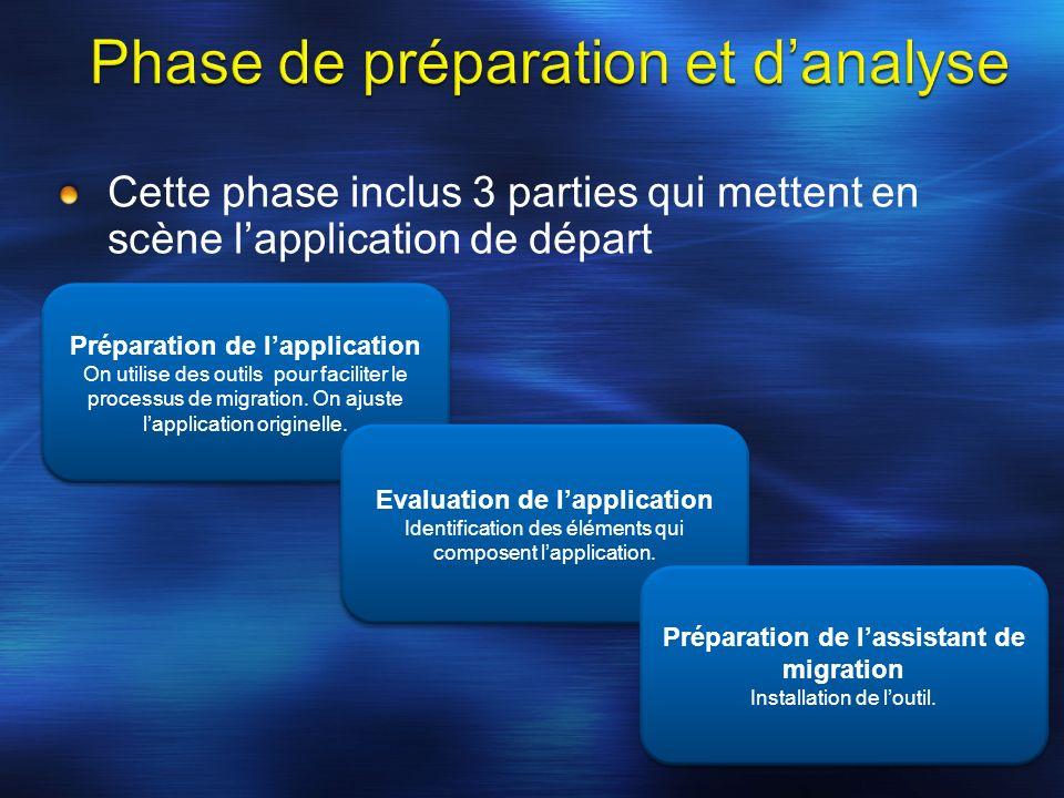 Cette phase inclus 3 parties qui mettent en scène lapplication de départ Préparation de lapplication On utilise des outils pour faciliter le processus de migration.