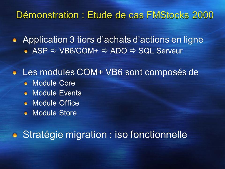 Application 3 tiers dachats dactions en ligne ASP VB6/COM+ ADO SQL Serveur Les modules COM+ VB6 sont composés de Module Core Module Events Module Office Module Store Stratégie migration : iso fonctionnelle