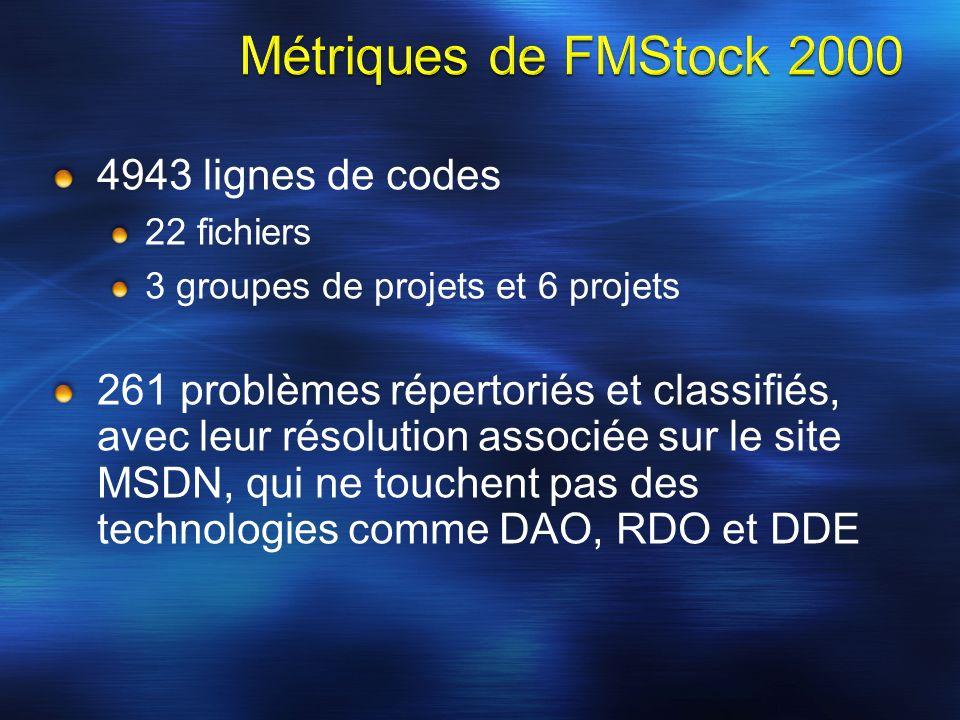 4943 lignes de codes 22 fichiers 3 groupes de projets et 6 projets 261 problèmes répertoriés et classifiés, avec leur résolution associée sur le site MSDN, qui ne touchent pas des technologies comme DAO, RDO et DDE