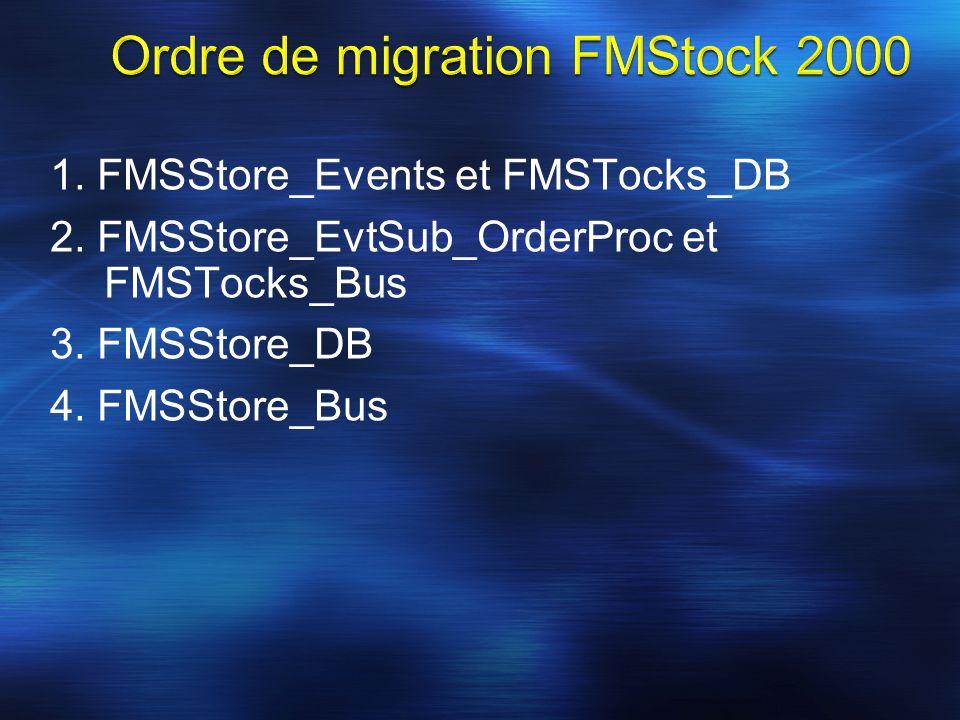 1. FMSStore_Events et FMSTocks_DB 2. FMSStore_EvtSub_OrderProc et FMSTocks_Bus 3. FMSStore_DB 4. FMSStore_Bus