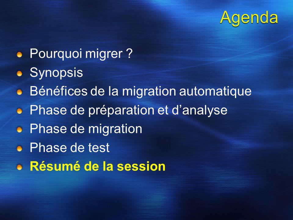 Pourquoi migrer ? Synopsis Bénéfices de la migration automatique Phase de préparation et danalyse Phase de migration Phase de test Résumé de la sessio