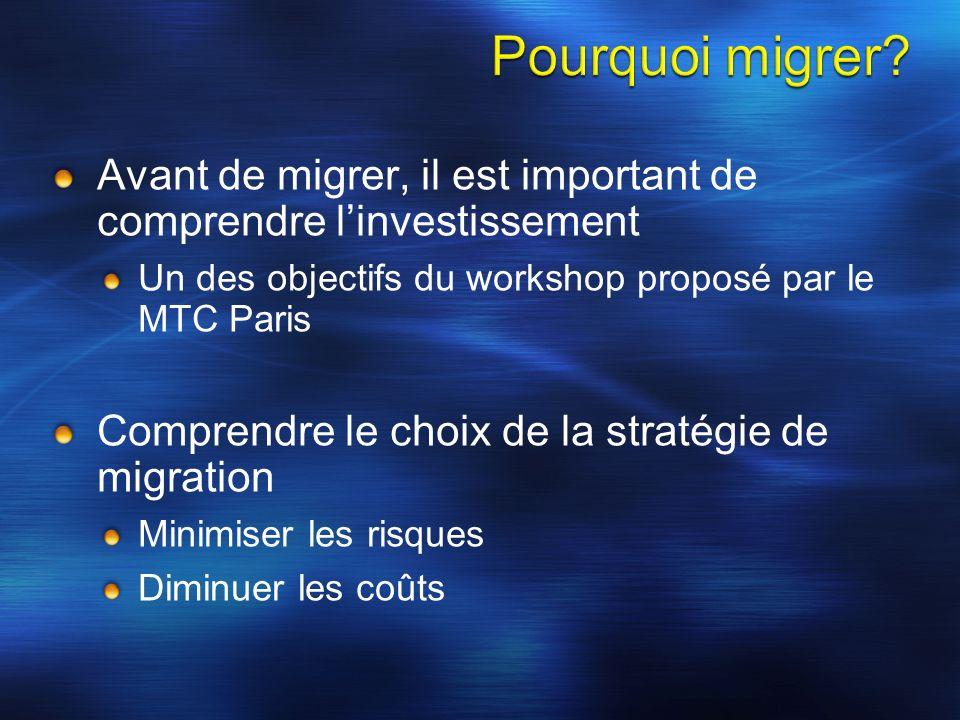 Avant de migrer, il est important de comprendre linvestissement Un des objectifs du workshop proposé par le MTC Paris Comprendre le choix de la stratégie de migration Minimiser les risques Diminuer les coûts