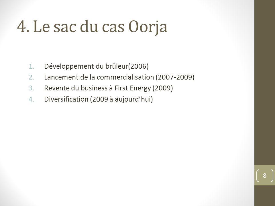 4. Le sac du cas Oorja 1.Développement du brûleur(2006) 2.Lancement de la commercialisation (2007-2009) 3.Revente du business à First Energy (2009) 4.