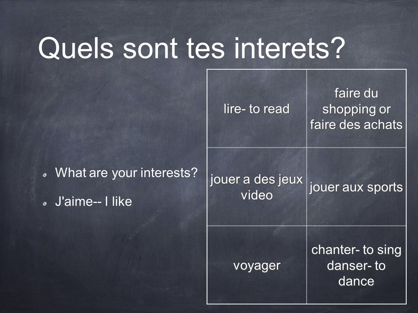 Quels sont tes interets? What are your interests? J'aime-- I like lire- to read faire du shopping or faire des achats jouer a des jeux video jouer aux