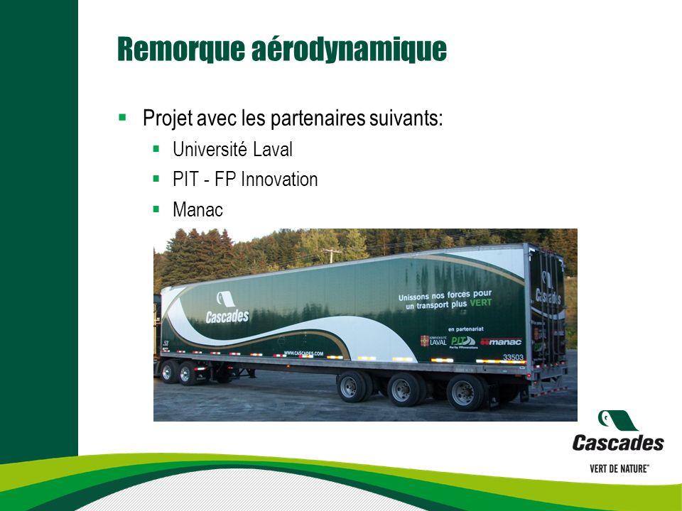 Remorque aérodynamique Projet avec les partenaires suivants: Université Laval PIT - FP Innovation Manac