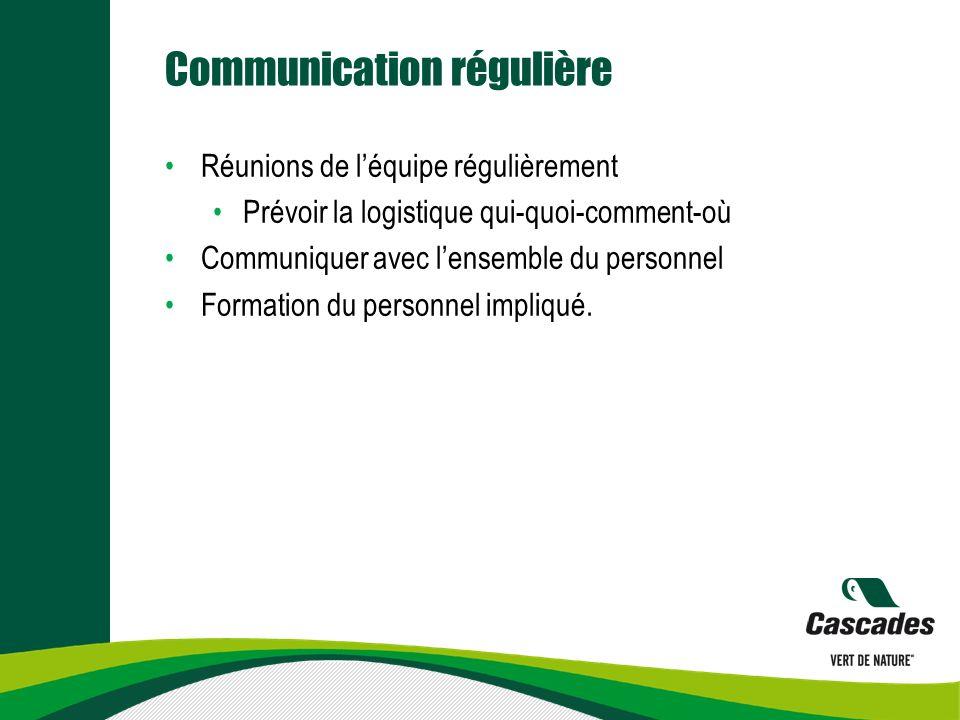 Communication régulière Réunions de léquipe régulièrement Prévoir la logistique qui-quoi-comment-où Communiquer avec lensemble du personnel Formation du personnel impliqué.