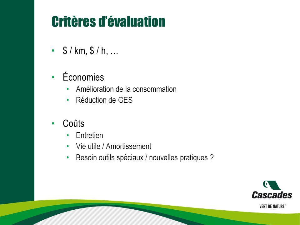 Critères dévaluation $ / km, $ / h, … Économies Amélioration de la consommation Réduction de GES Coûts Entretien Vie utile / Amortissement Besoin outi