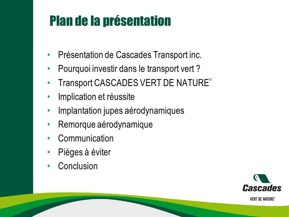 Plan de la présentation Présentation de Cascades Transport inc. Pourquoi investir dans le transport vert ? Transport CASCADES VERT DE NATURE M Implica