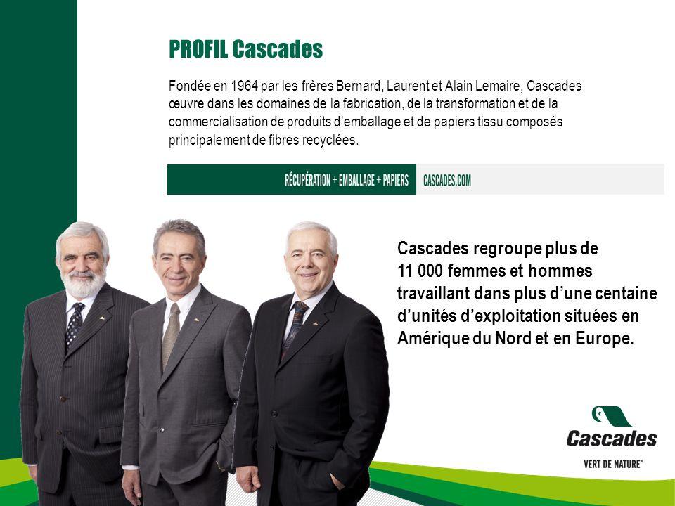 PROFIL Cascades Fondée en 1964 par les frères Bernard, Laurent et Alain Lemaire, Cascades œuvre dans les domaines de la fabrication, de la transformation et de la commercialisation de produits demballage et de papiers tissu composés principalement de fibres recyclées.