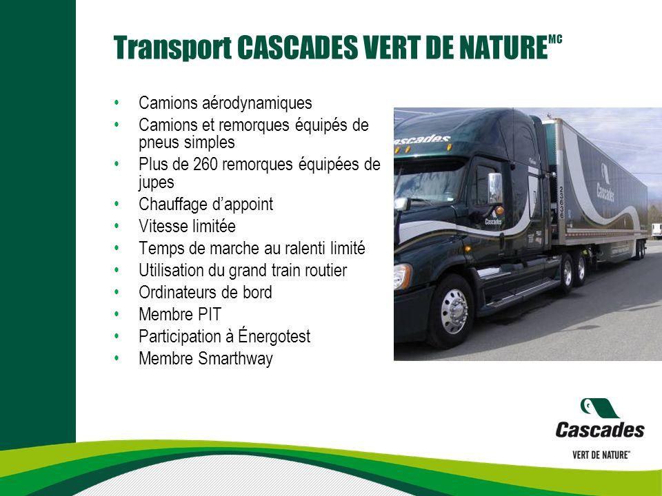 Transport CASCADES VERT DE NATURE MC Camions aérodynamiques Camions et remorques équipés de pneus simples Plus de 260 remorques équipées de jupes Chau